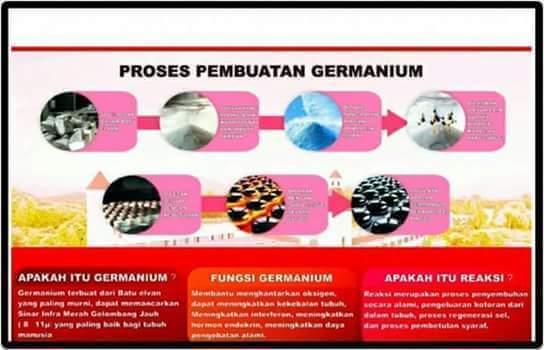 Proses pembuatan Germanium